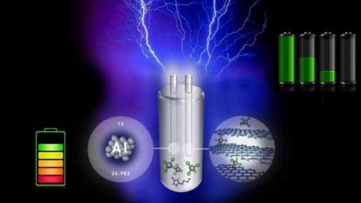 Batería de Aluminio: Rapidez y eficiencia