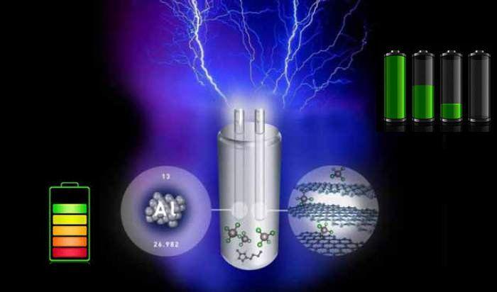 Batería de aluminio
