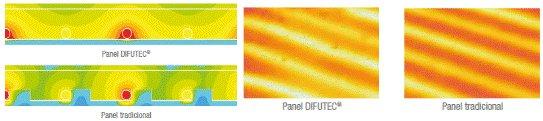 Terra radiant difutec - Portet Instal·lacions