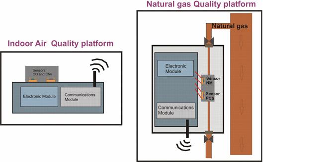 Invento para reducir la factura del gas