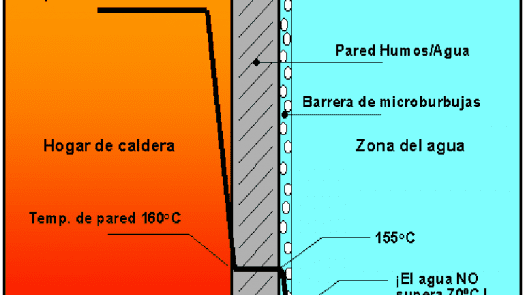 E-FICIENCIA-AIRE -CALDERA