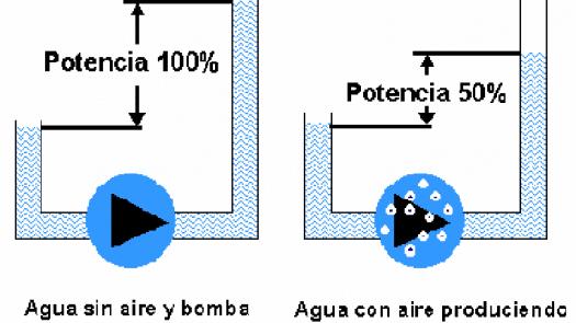 E-FICIENCIA-CAVITACIÓN-BOMBAS2