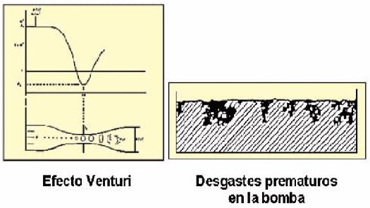 E-FICIENCIA-CAVITACION-BOMBAS3