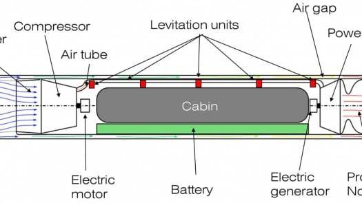 e-ficiencia-aerodynamics-hyperloop