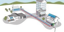 District Heating el futuro de la climatización