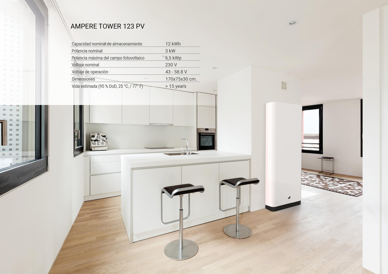 Ampere Energy inicia la venta de baterías inteligentes fabricadas en España