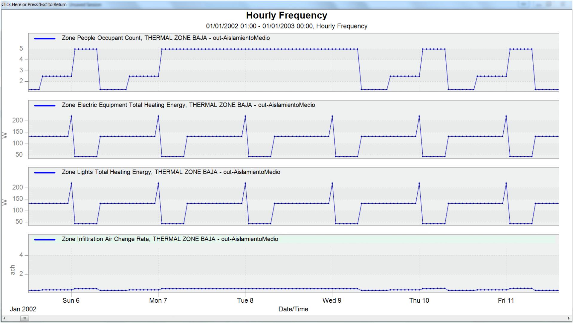 aislamiento-confort-frecuencias2