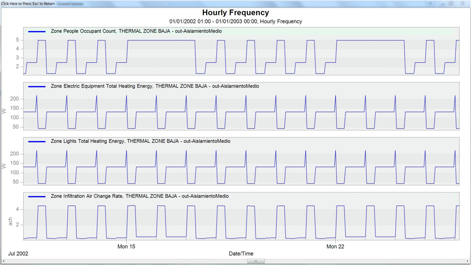 aislamiento-confort-frecuencias3