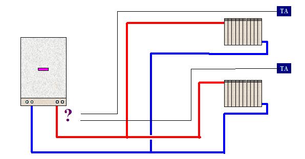Regulaci n de instalaciones individuales de calefacci n y for Calderas para calefaccion