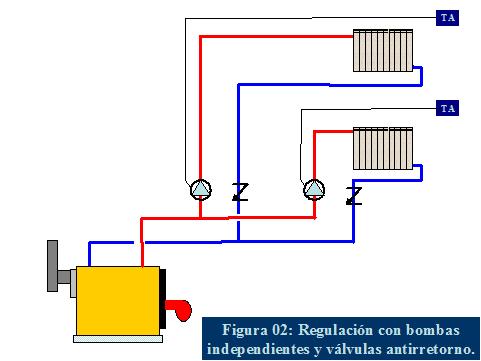 esquema-caldera-2