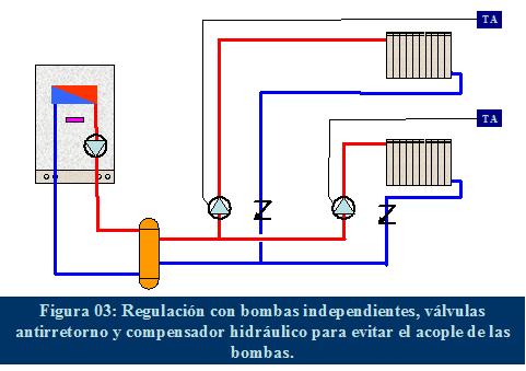 esquema-caldera-3