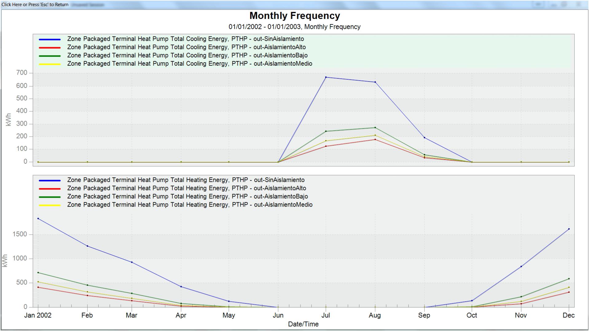 aislamiento-confort-frecuencias-mensuales