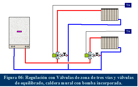 %image_title Regulación de instalaciones individuales de calefacción y agua caliente sanitaria Noticias de Actualidad Regulación y control