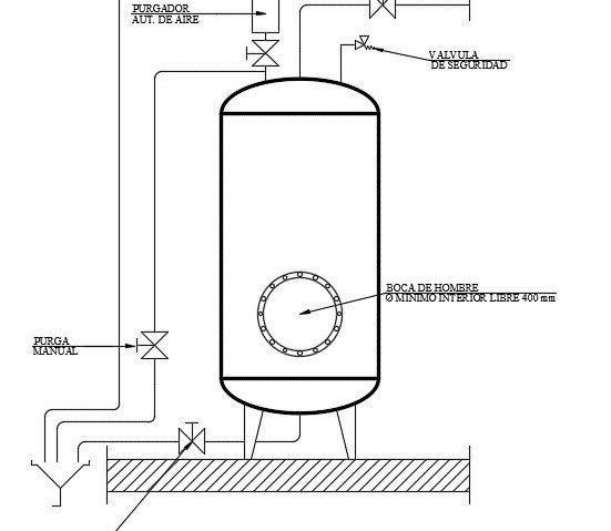 esquema detallado de depósito