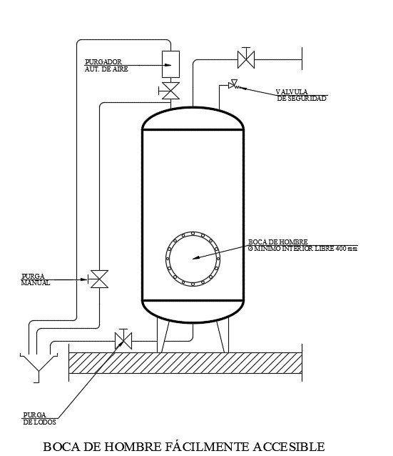 Prevención del desarrollo de la legionella evitando el óxido en los grandes acumuladores de ACS