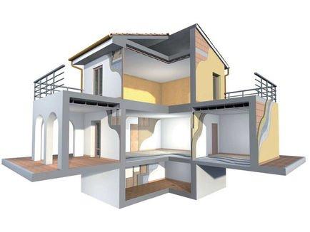 proyecto residencial con sistema en seco