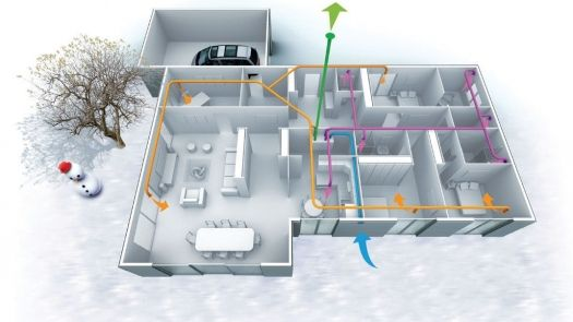Varían las exigencias de ventilación en la edificación