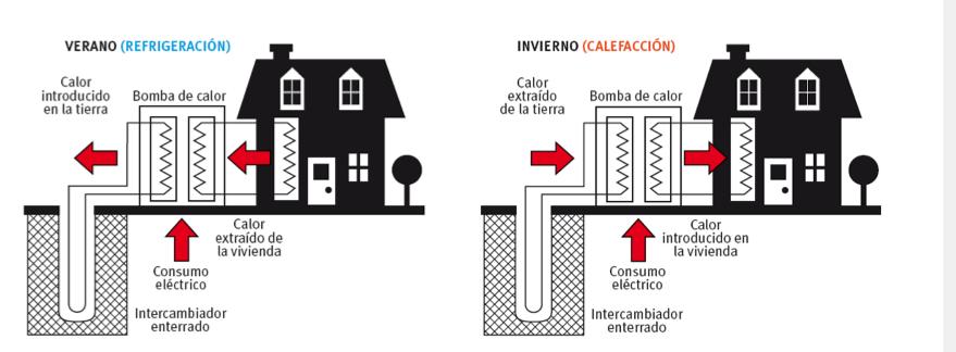 Intercambiador de Calor Regrigeración Calefacción