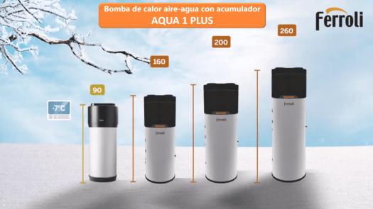 Bombas de calor aerotérmicas de Ferroli de elevado rendimiento y fiabilidad.