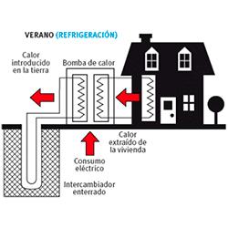 Energía Geotérmica_Destacado_Calefaccion_Diciembre_2018