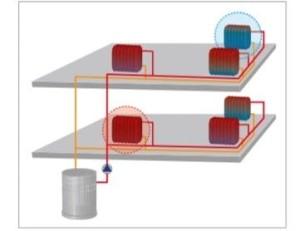sistema-calefaccion-sin-equilibrado-hidraulico