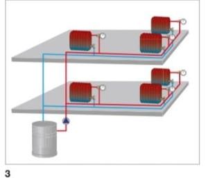 sistema-con-equilibrado-hidraulico