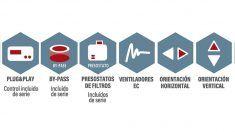 unidades-tratamiento-aire-lmf