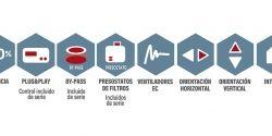 Unidades de tratamiento de aire LMF Clima acordes a la normativa UE 1253/2014