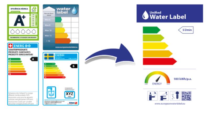 Etiqueta única eficiencia agua y energía