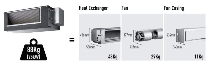 componentes unidad interior aire comercial big paci