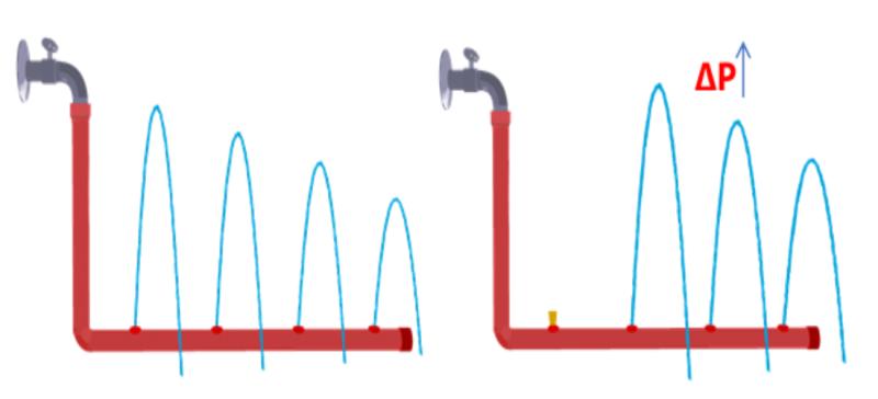 figura distribucion caudal agua