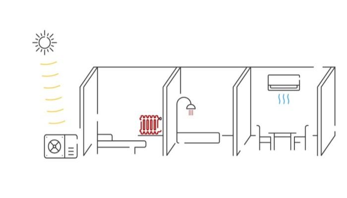 esquema aerotermia calefacción yutaki