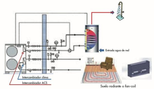 soluciones enerblue gold