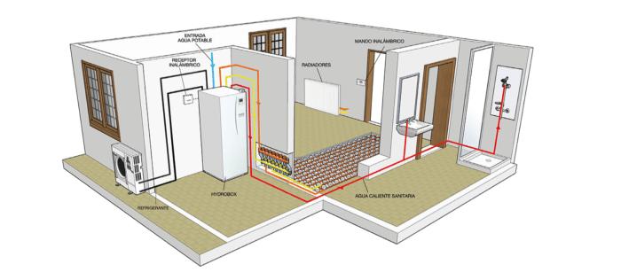 aerotermia-ecodan-ejemplo-instalación