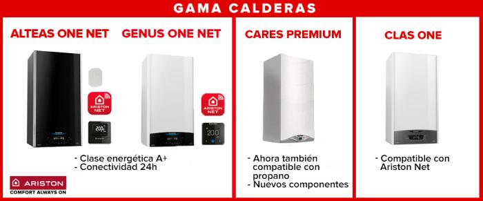 Calderas-ariston-tarifa