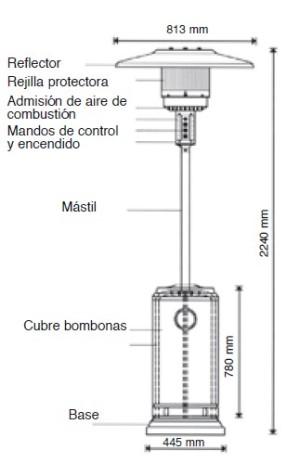 componentes-corona-farola-calefaccion