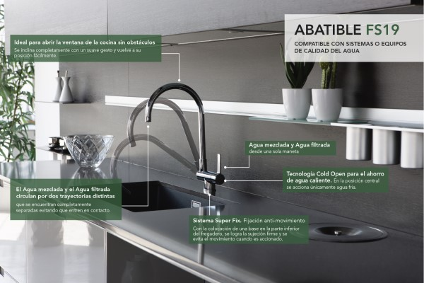 grifo-cocina-abatible-clever-infografía