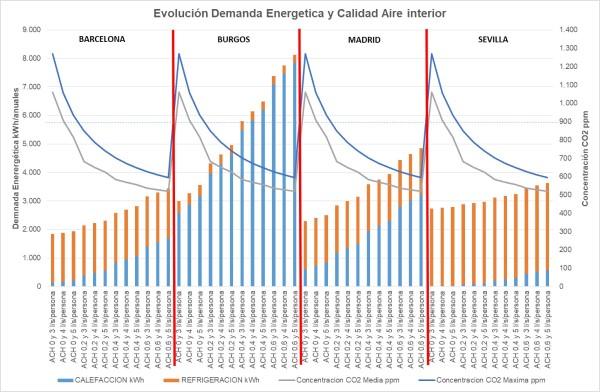 grafico-demanda-energetica