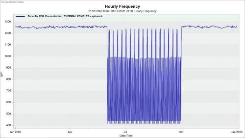 grafico-promedio-calidad-aire