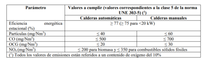 requerimientos-normativa-calderas-biomasa