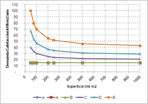 grafico-demanda-energetica-espana