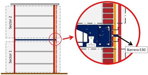 sectorizacion-camara-exterior-fachada