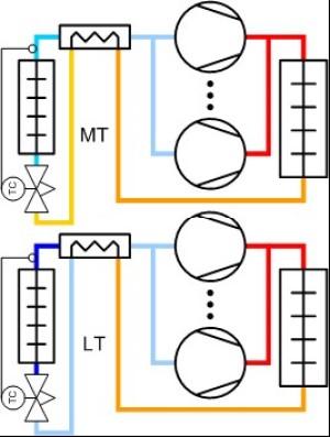 sistemas-baja-media-temperatura