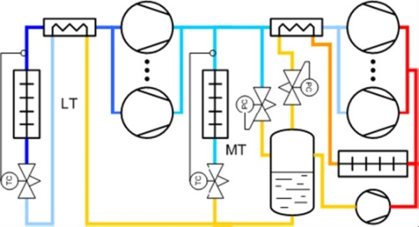 sistema-doble-etapa-transcritica-compresor-paralelo