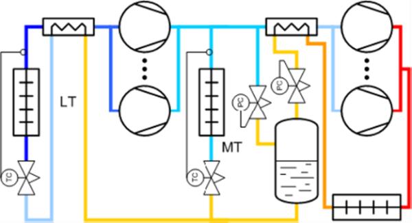 sistema-doble-etapa-transcritica