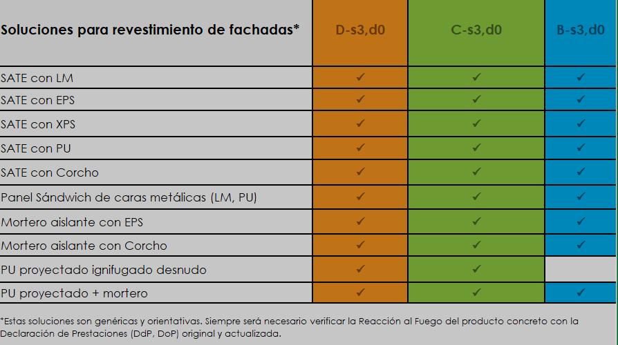 soluciones-revestimiento-fachada