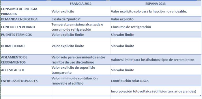 tabla-reglamentaciones-termicas