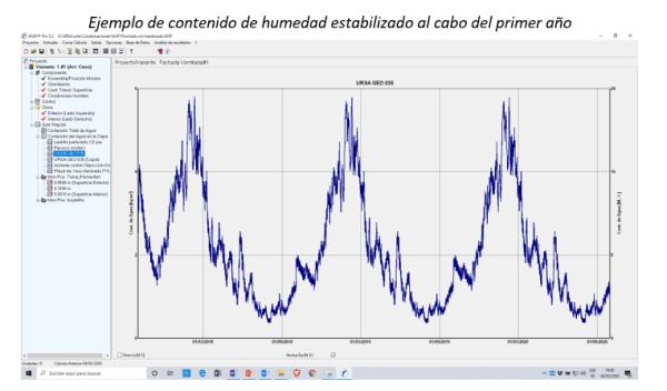 contenido-humedad-estabilizado-primer-ano