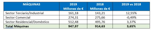 datos-mercado-maquinas-2019