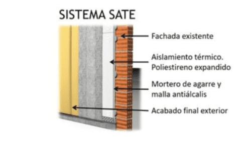sistema-sate